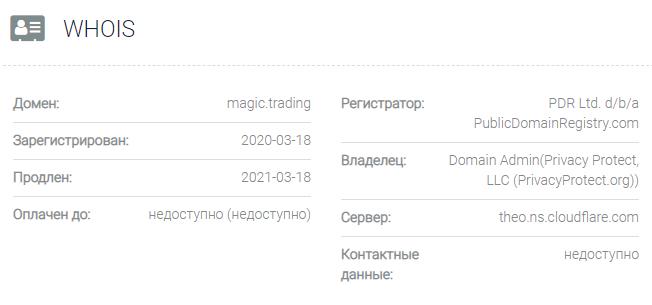 Magic Trading - основные данные
