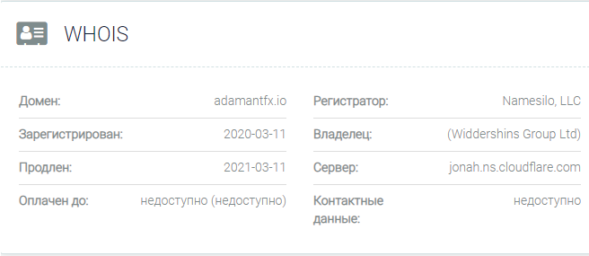 AdamantFX  - основные данные