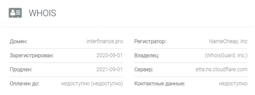 Interfinance - основные данные