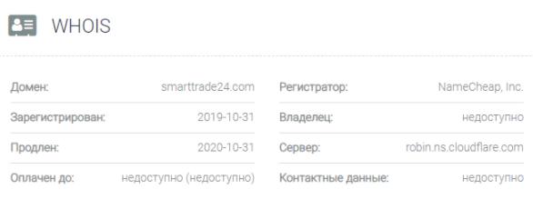 SmartTrade24 - основные данные