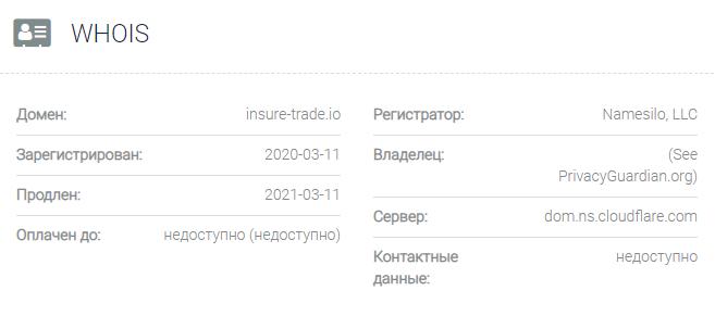Информация о домене Insure-Trade