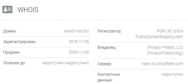 Информация о домене Woodman
