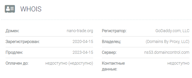 Nano Trade - основные данные