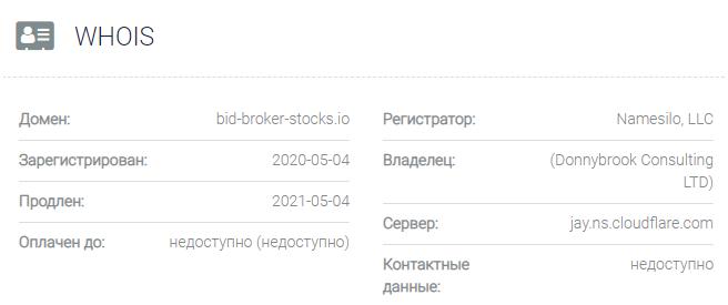 Bid-Broker-Stocks - основные данные