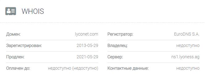Lyconet - основные данные