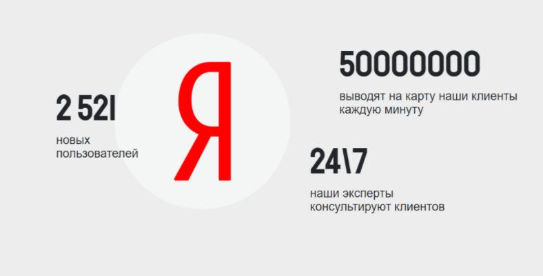 Яндекс Капитал - статистике проекта