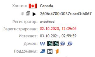 Яндекс Капитал - основные данные