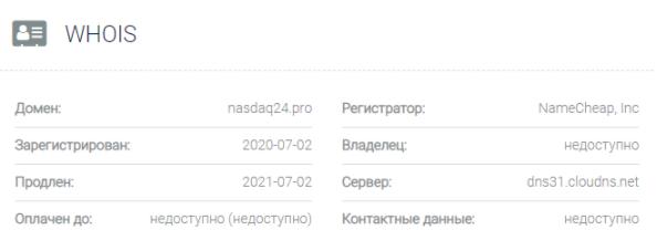 NASDAQ24 - основные данные