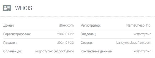 Dtrex - основные данные