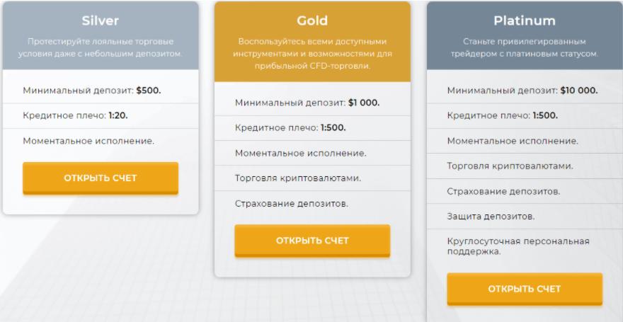 TrustyMax - торговые аккаунты