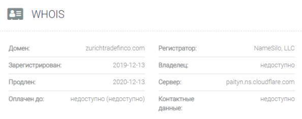 Zurich Trade Finco - основные данные