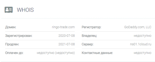 Ringo Trade - основные данные