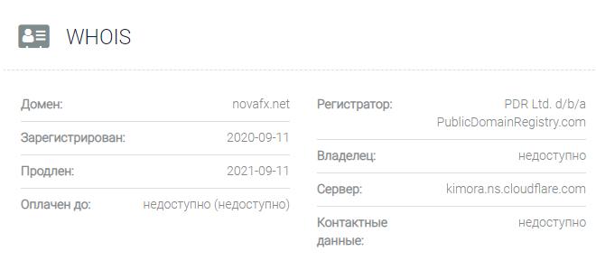 Novafx - основные данные