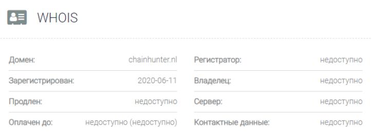 Chainhunter - основные данные