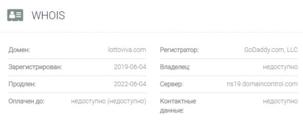 Lottoviva - основные данные