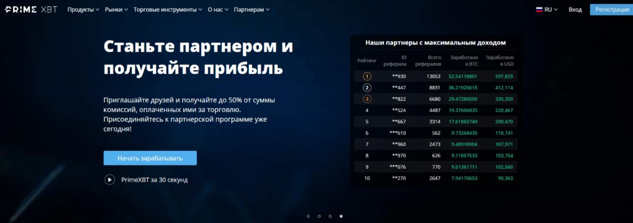Prime XBT - сайт компании