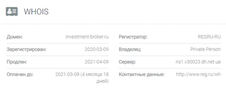 Think Investments Limited -  основные данные