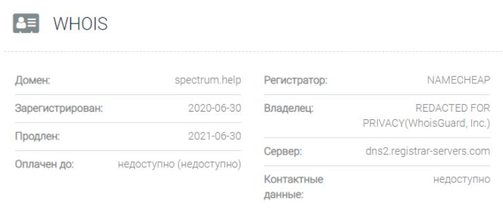 Spectrum - основные данные