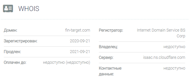 Fin Target - основные данные