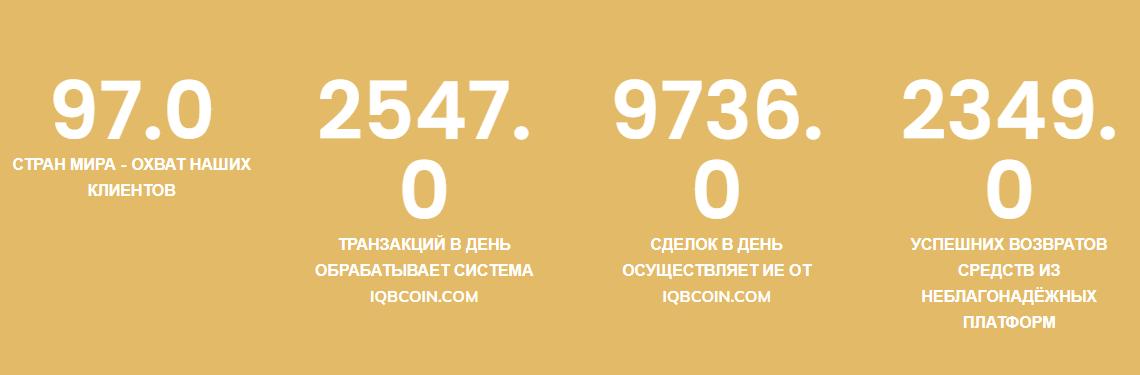 IQBcoin - статистика