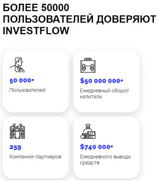 InvestFlow - статистика