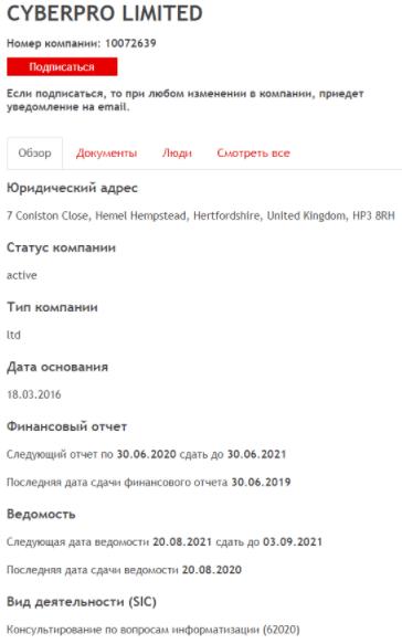Helpcyberpro - регистрация компании