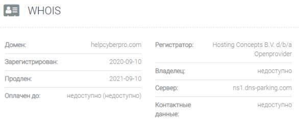 Helpcyberpro - основные данные
