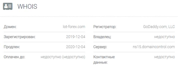 Lot-Forex - основные данные