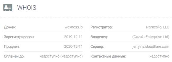WexnessBanc - основные данные