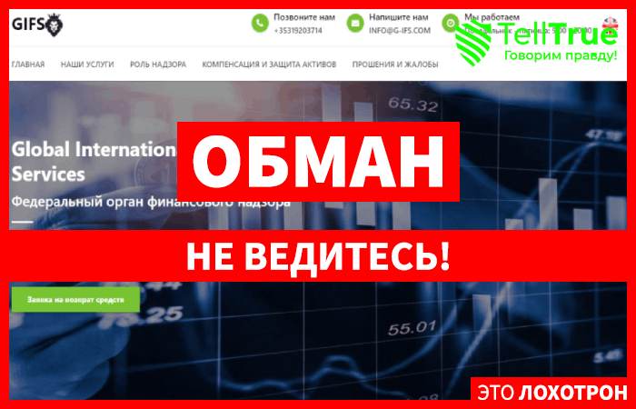 Global International Financial Services – отзывы