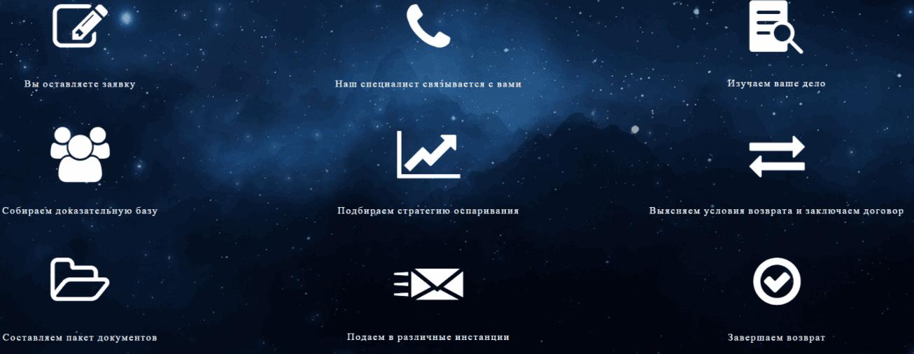 Eesvlawyers - услуги компании