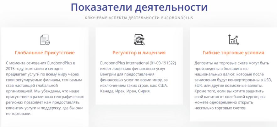 EuroBondPlus - показатели деятельности