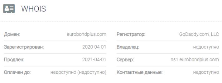 EuroBondPlus - основные данные