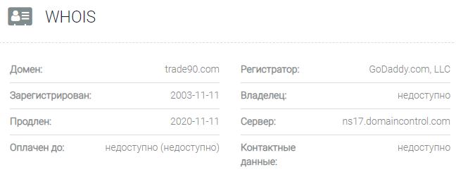 Bison Trade -  основные данные