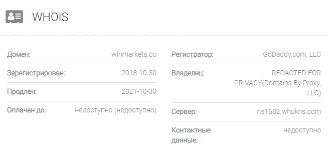 Winmarkets - основные данные