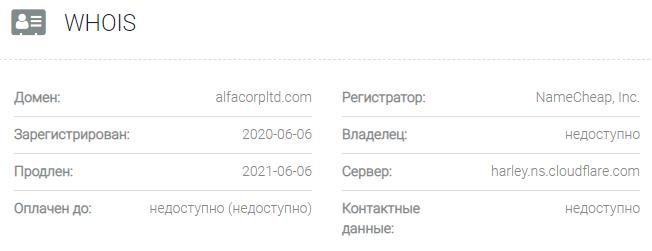 Alfa Corporation - основные данные