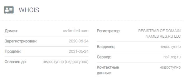 Os-Limited - основные данные