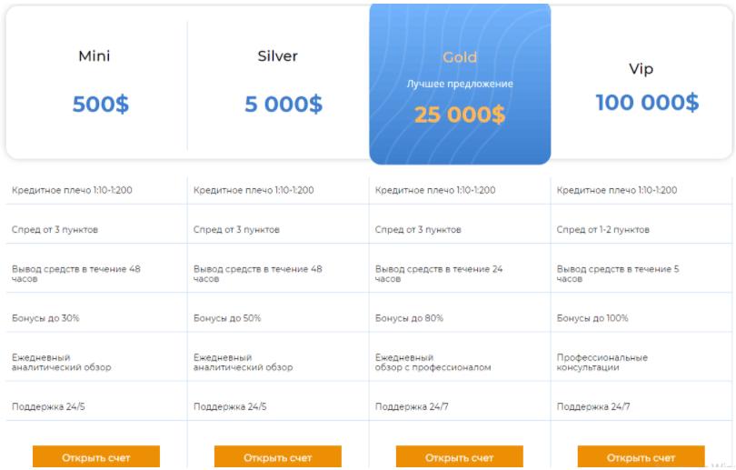 Buy4Power - торговые балансы