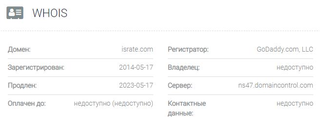 isRate - основные данные