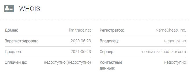 Limitrade - основные данные