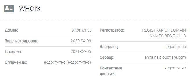 Binomy Net - основные данные