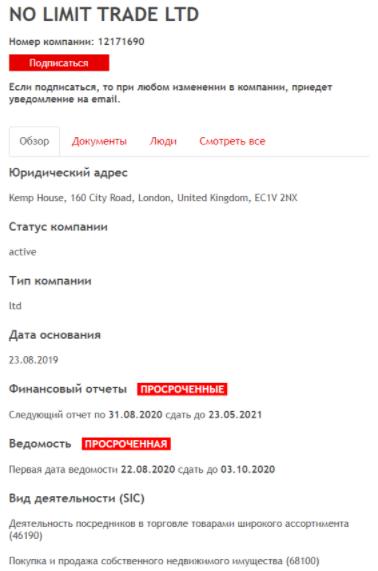 Limitrade - регистрационные данные