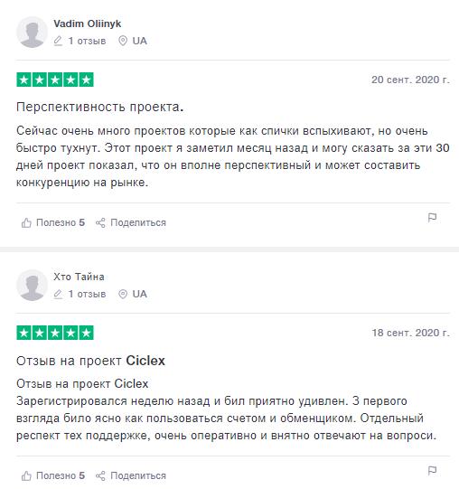 Ciclex - отзывы