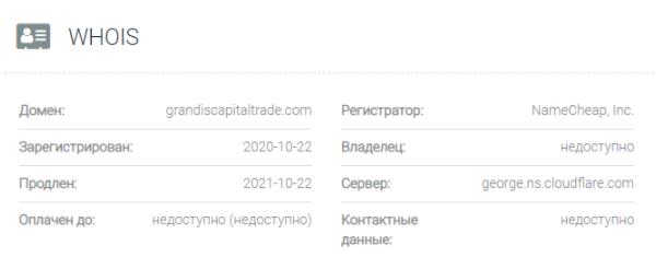 Grandis Capital Trade - домен