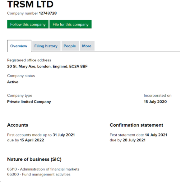 TRS Markets - регистрационные документы