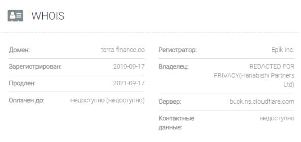Terra Finance - домен