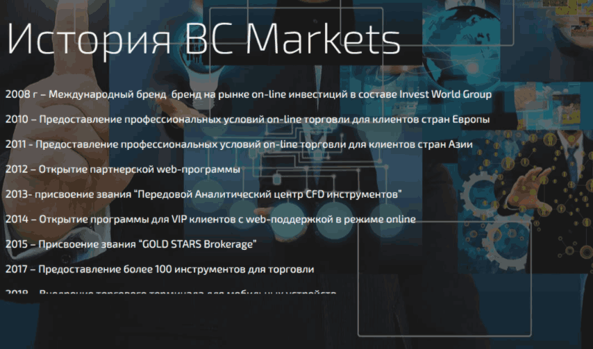 BC Markets - история компании
