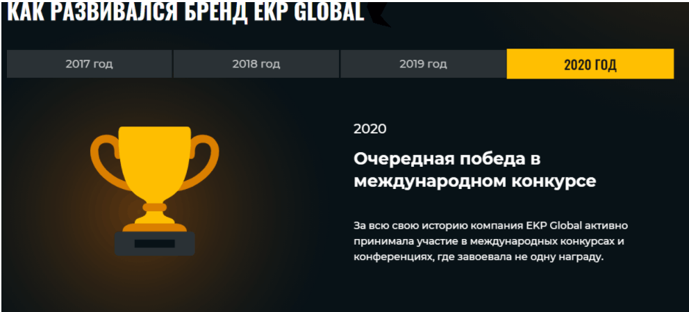 EKP Global - награды