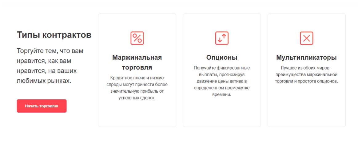 Deriv - типы контрактов