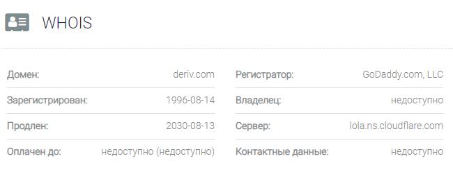 Deriv - домен